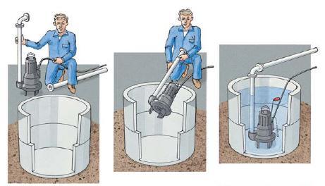 ремонт насосов